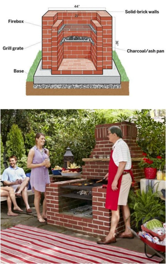 DIY Concrete Block Barbecue Grill
